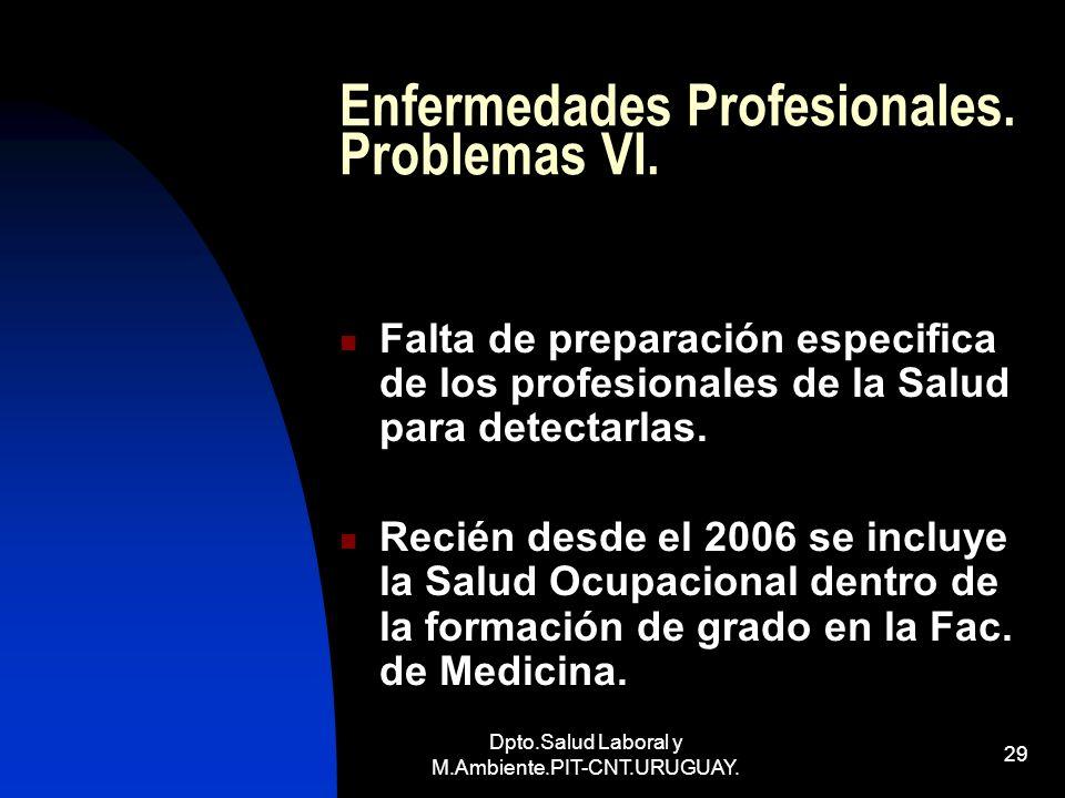Enfermedades Profesionales. Problemas VI.