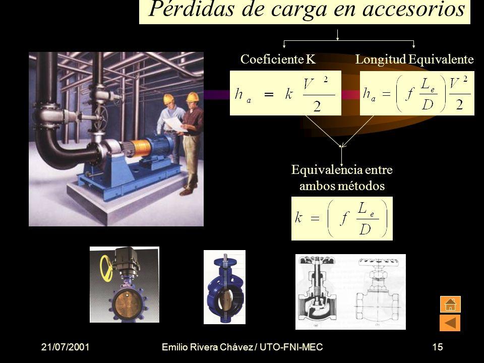 Pérdidas de carga en accesorios
