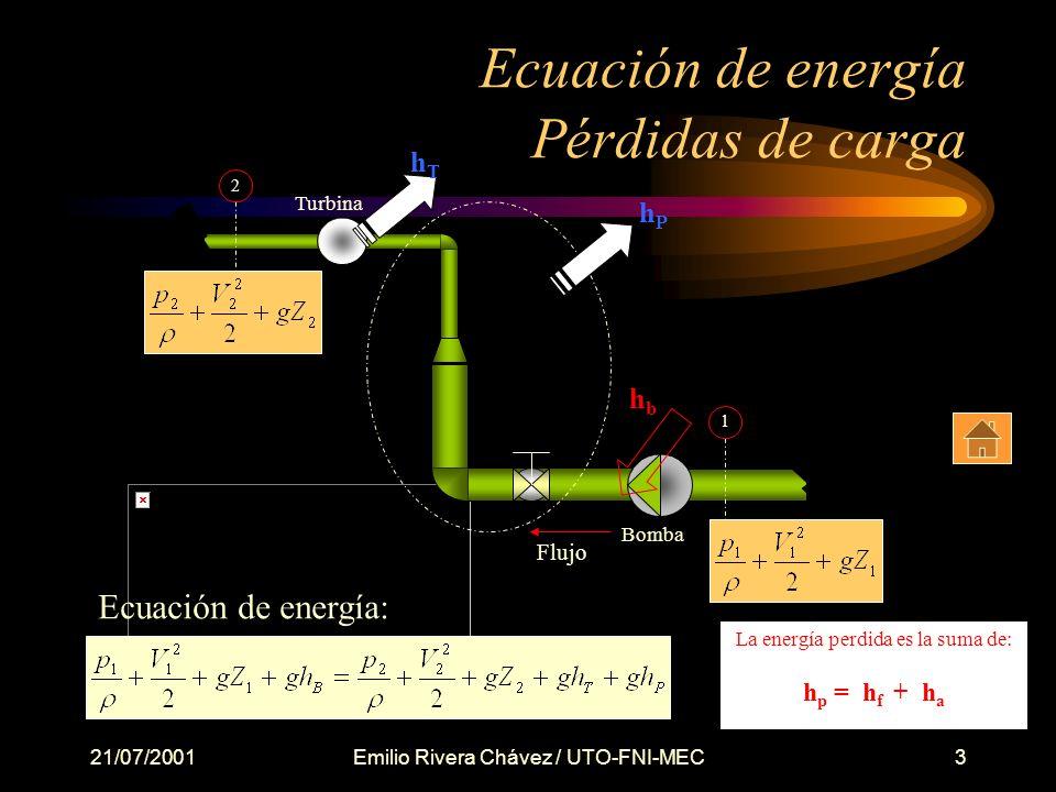 Ecuación de energía Pérdidas de carga