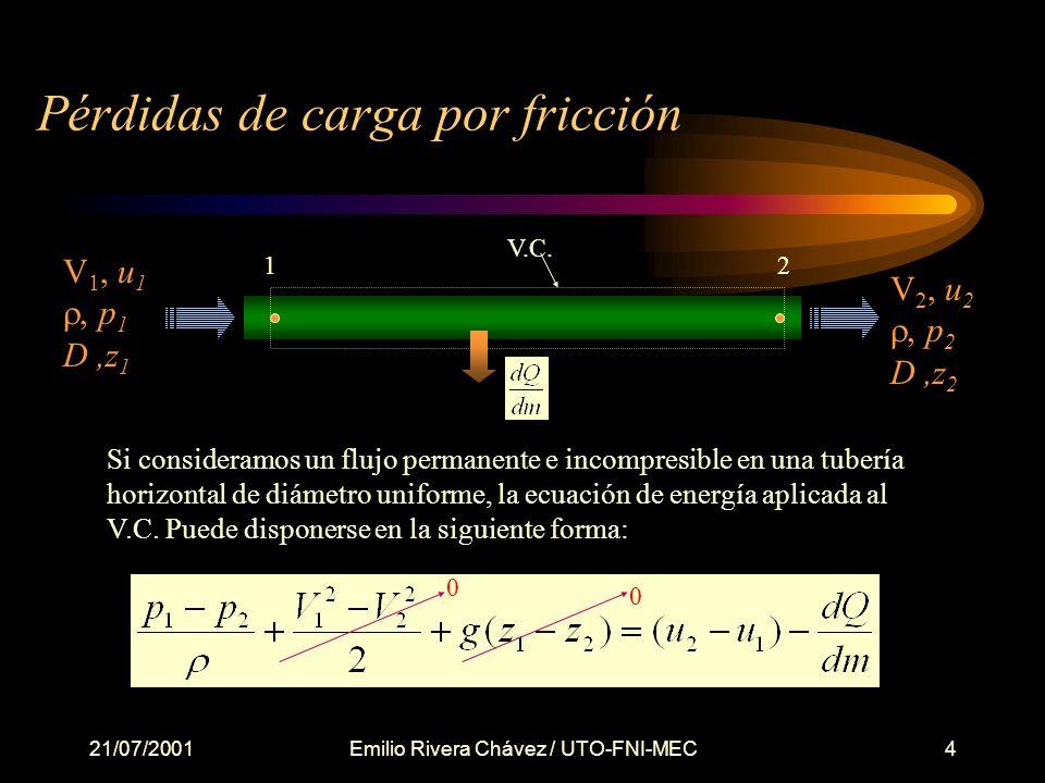 Pérdidas de carga por fricción