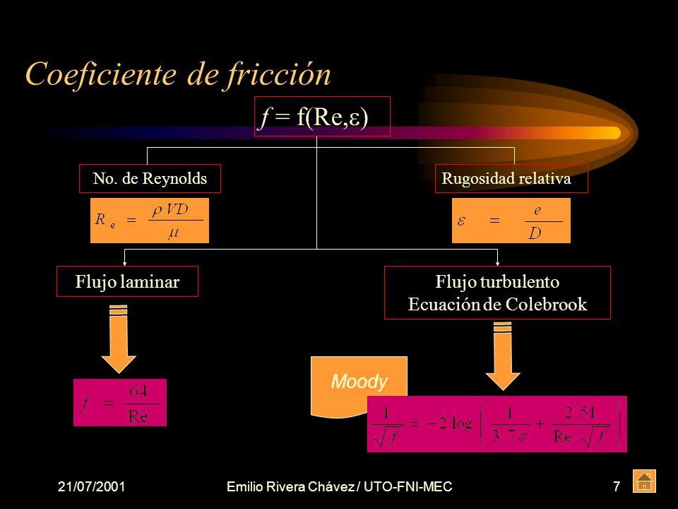 Coeficiente de fricción