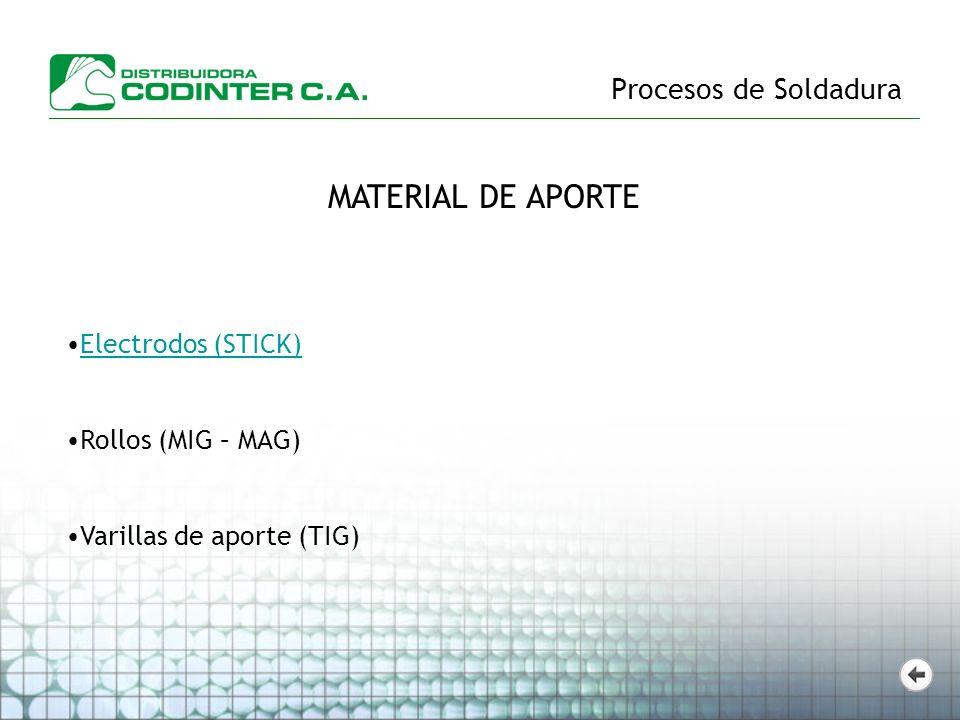 MATERIAL DE APORTE Procesos de Soldadura Electrodos (STICK)