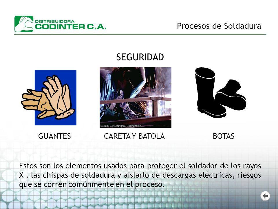 SEGURIDAD Procesos de Soldadura GUANTES CARETA Y BATOLA BOTAS