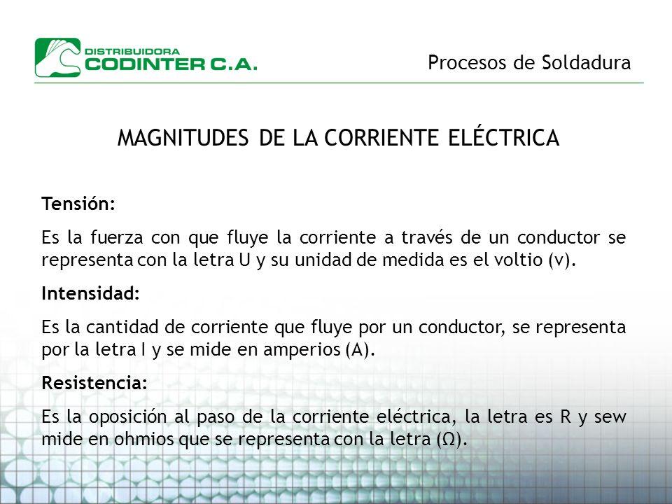 MAGNITUDES DE LA CORRIENTE ELÉCTRICA