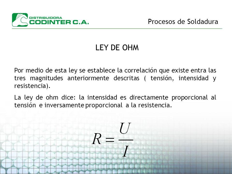 LEY DE OHM Procesos de Soldadura