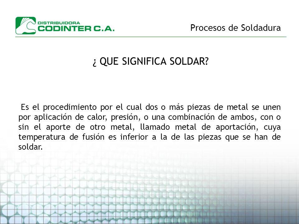¿ QUE SIGNIFICA SOLDAR Procesos de Soldadura