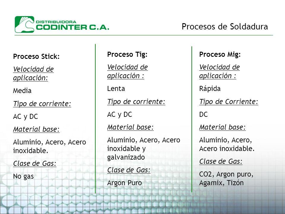 Procesos de Soldadura Proceso Tig: Velocidad de aplicación : Lenta