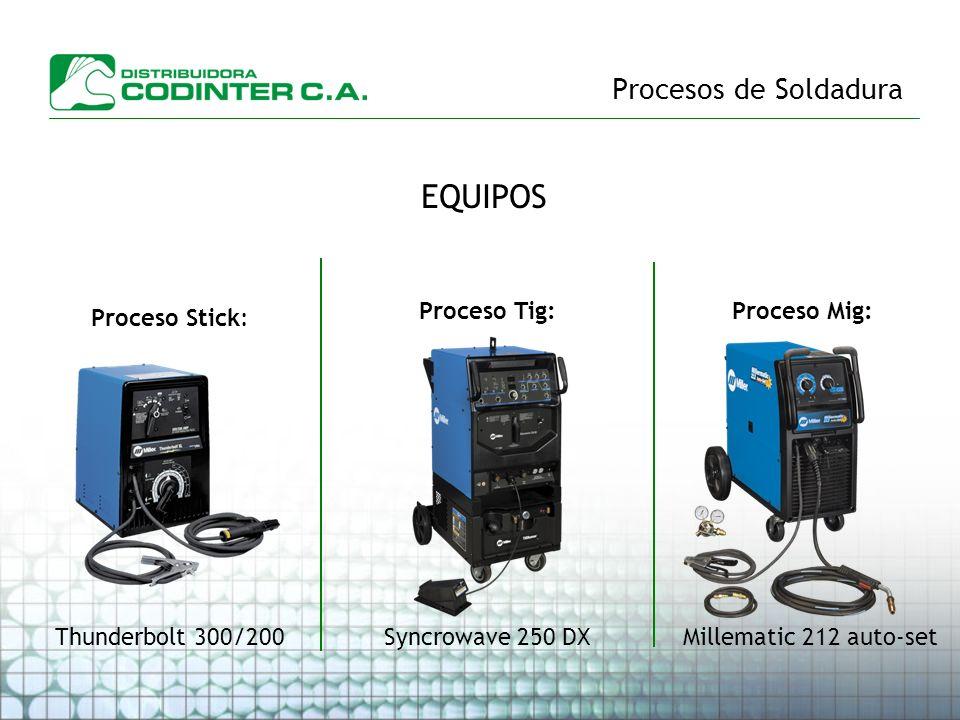 EQUIPOS Procesos de Soldadura Proceso Tig: Proceso Mig: Proceso Stick: