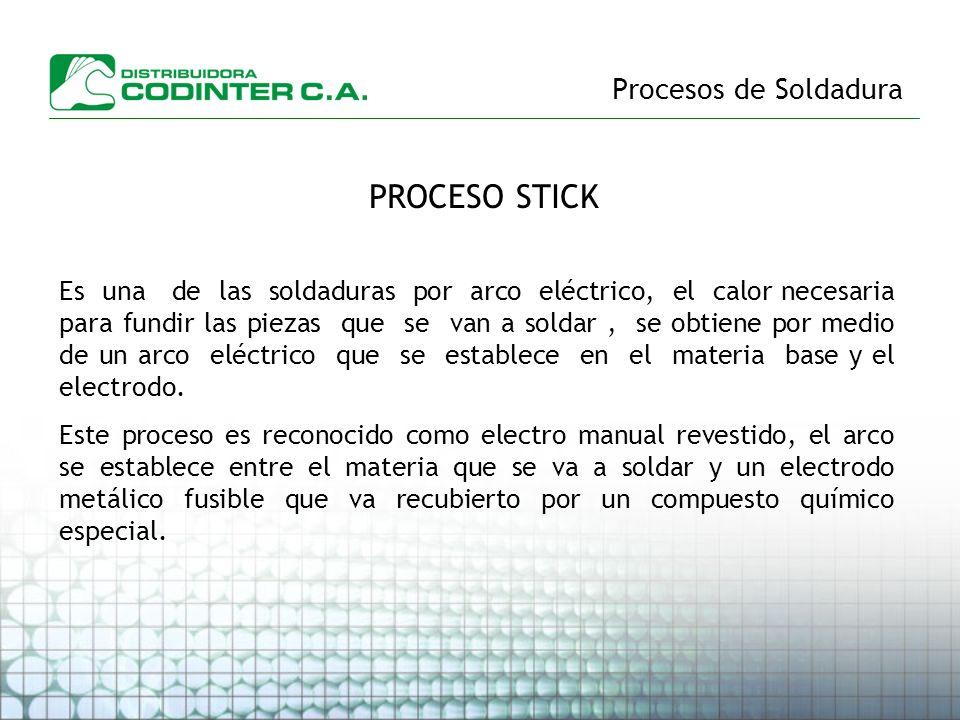 PROCESO STICK Procesos de Soldadura