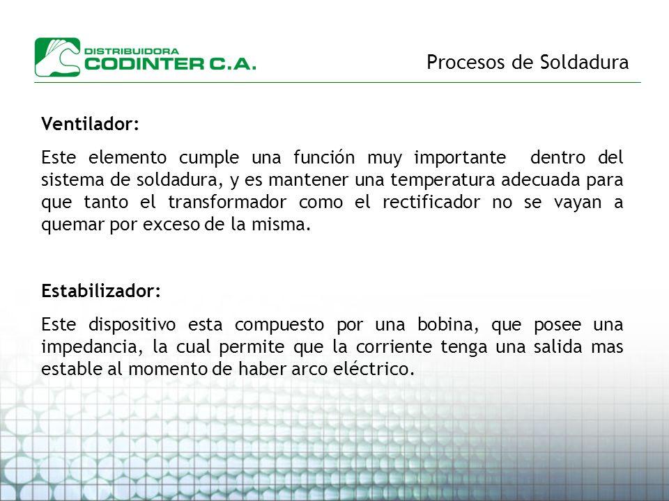 Procesos de Soldadura Ventilador: