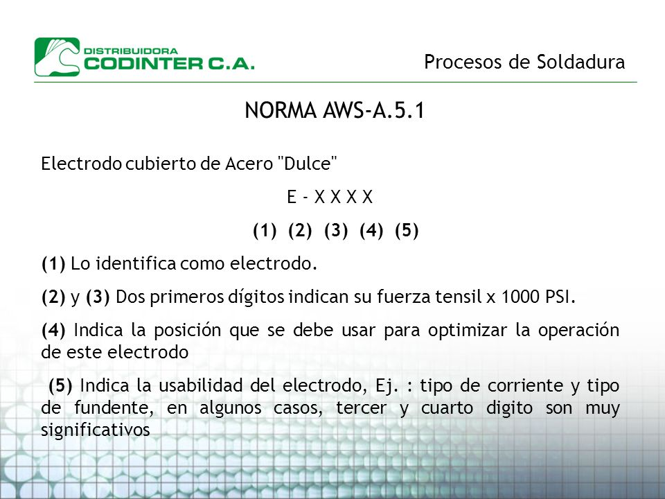 NORMA AWS-A.5.1 Procesos de Soldadura