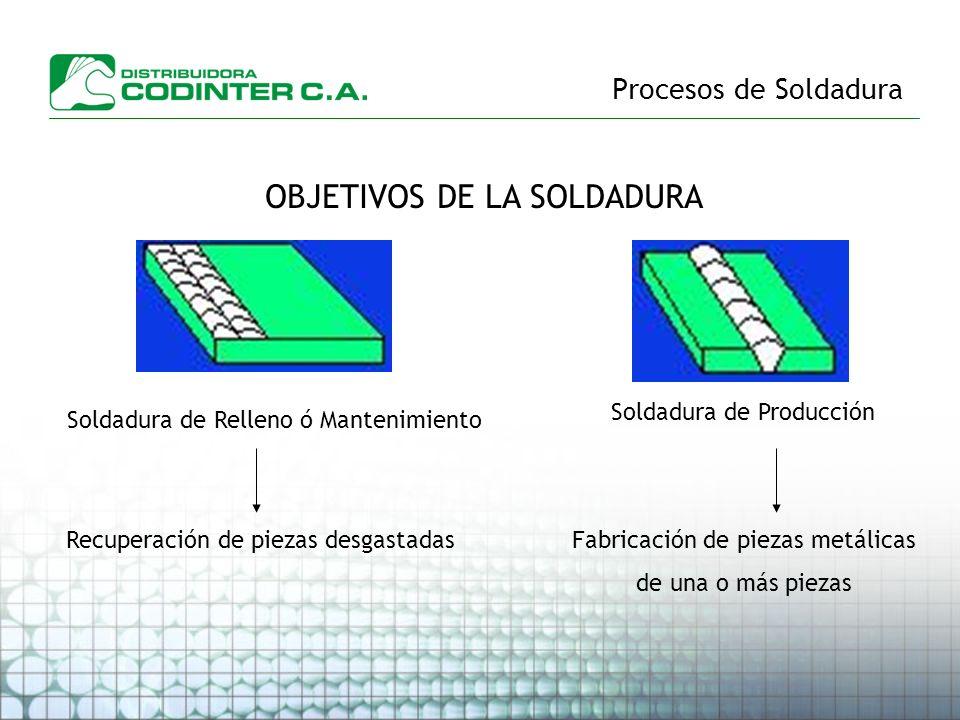 OBJETIVOS DE LA SOLDADURA