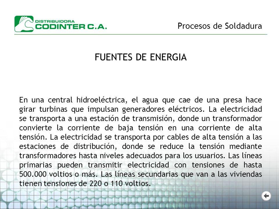FUENTES DE ENERGIA Procesos de Soldadura