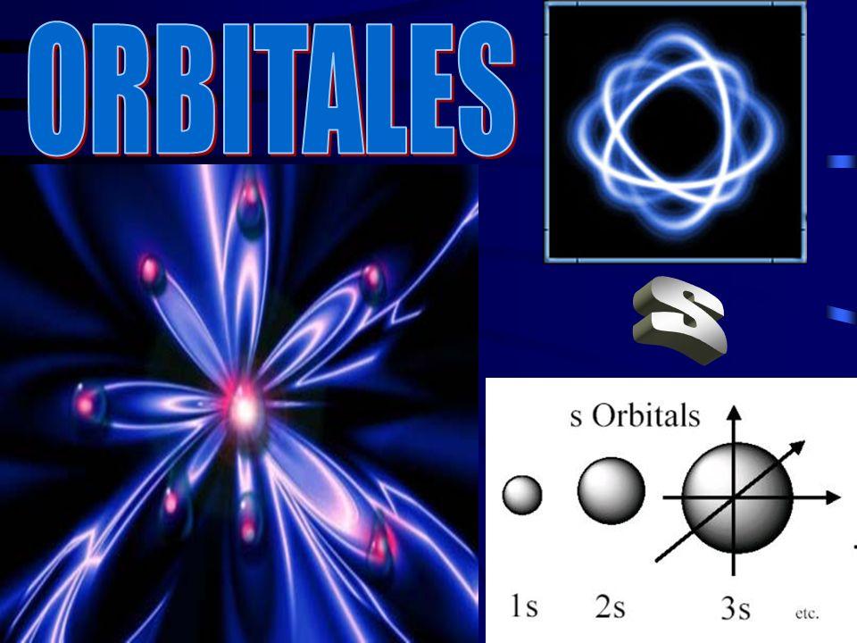 ORBITALES S