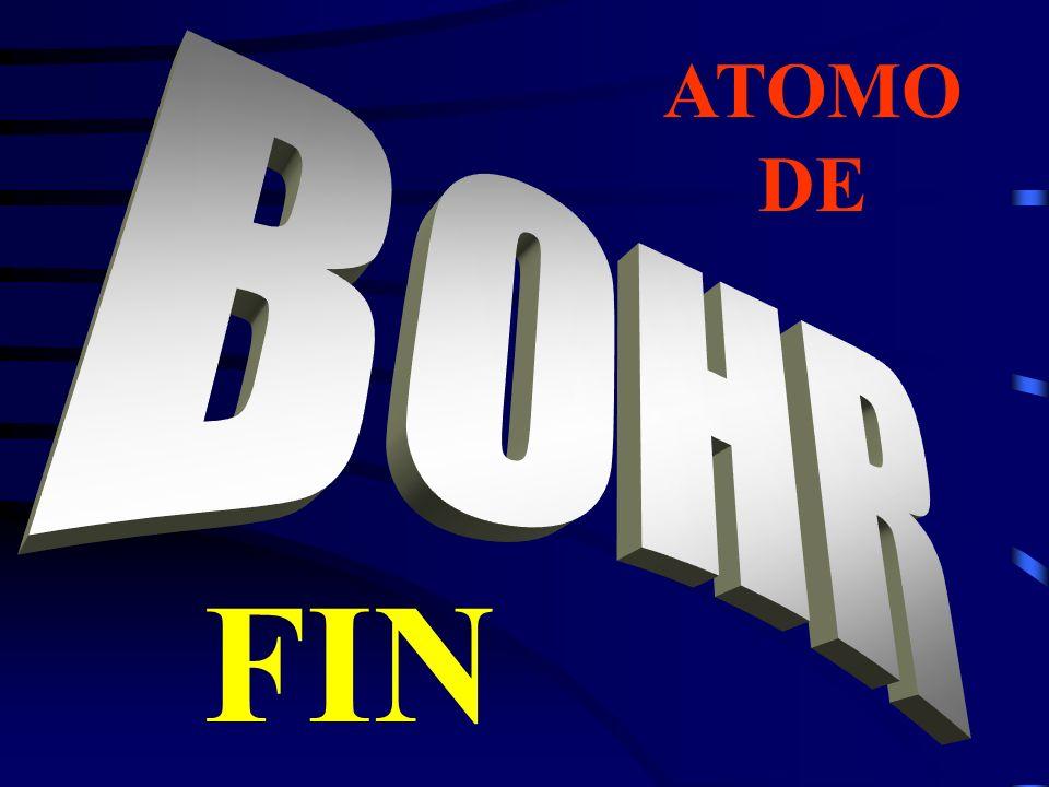 ATOMO DE BOHR FIN