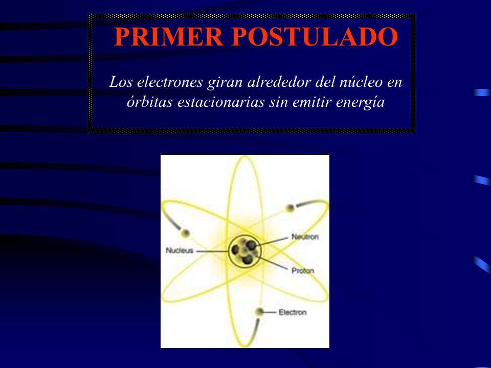 PRIMER POSTULADO Los electrones giran alrededor del núcleo en órbitas estacionarias sin emitir energía.