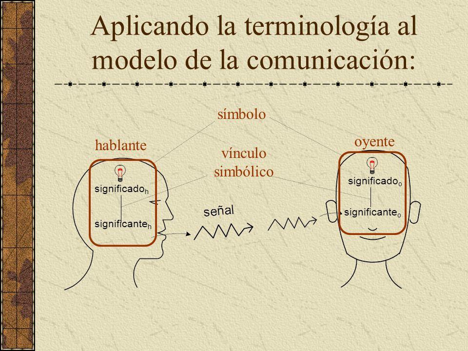Aplicando la terminología al modelo de la comunicación: