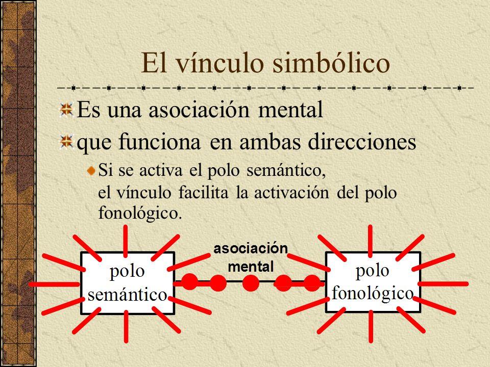 El vínculo simbólico Es una asociación mental