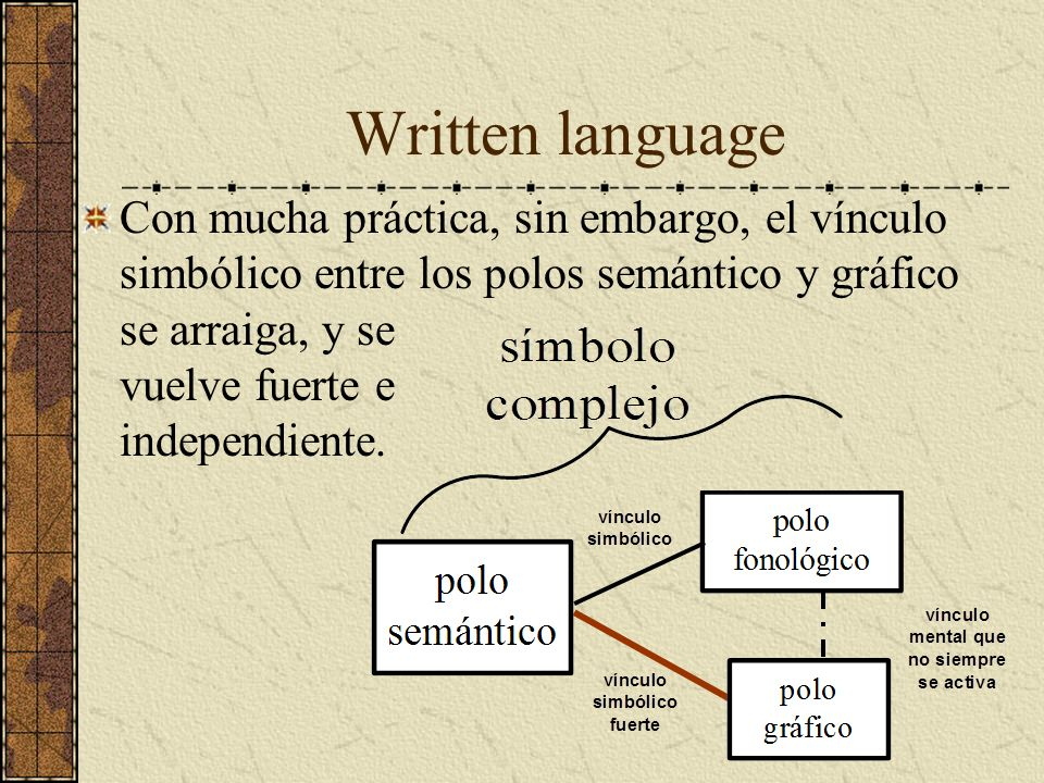 Written language