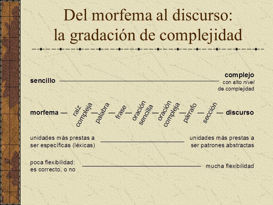 Del morfema al discurso: la gradación de complejidad