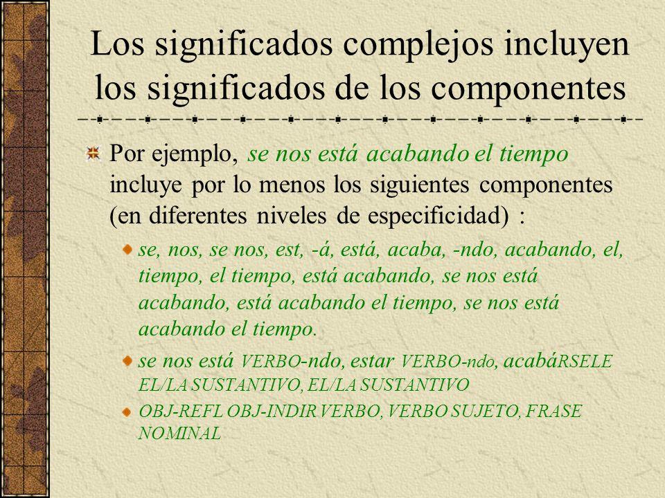 Los significados complejos incluyen los significados de los componentes