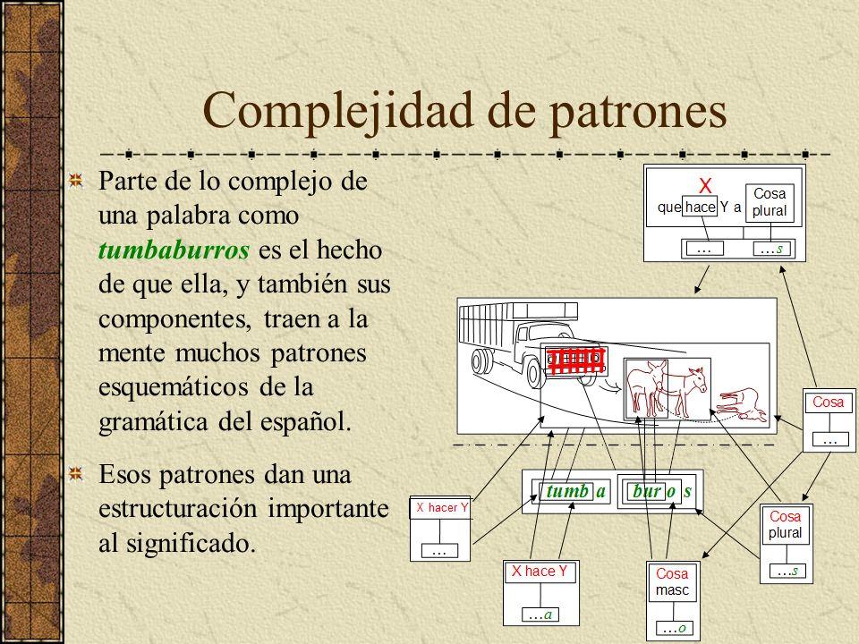 Complejidad de patrones