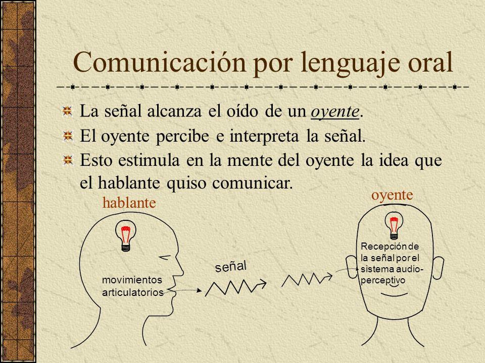 Comunicación por lenguaje oral