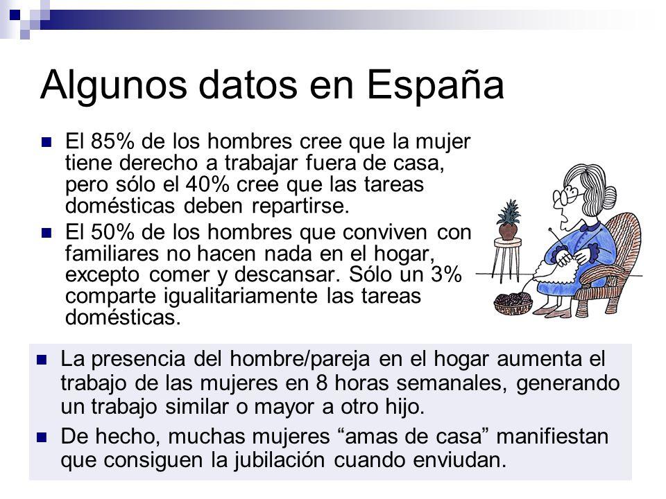Algunos datos en España