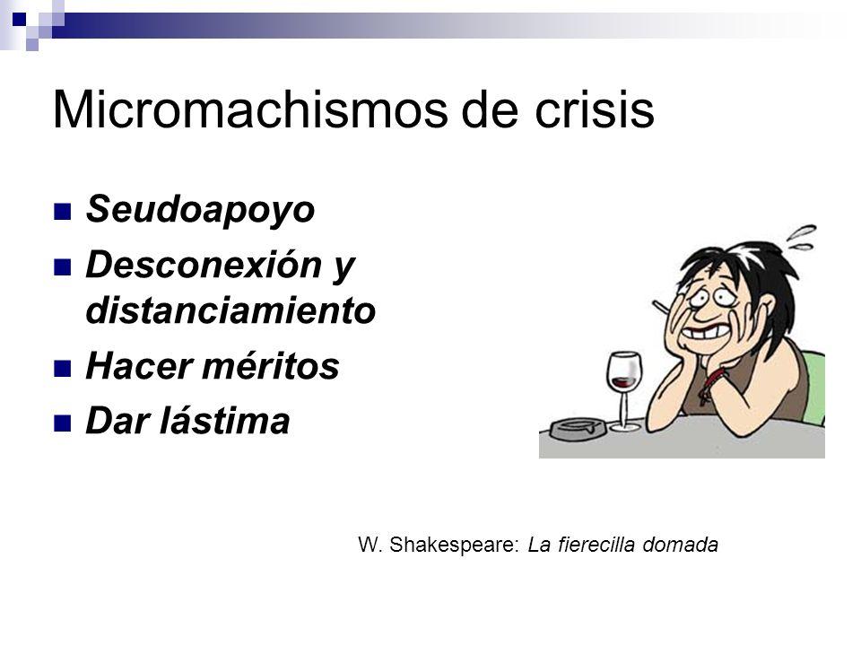 Micromachismos de crisis