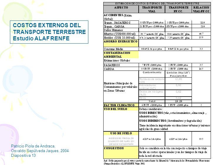 COSTOS EXTERNOS DEL TRANSPORTE TERRESTRE Estudio ALAF RENFE