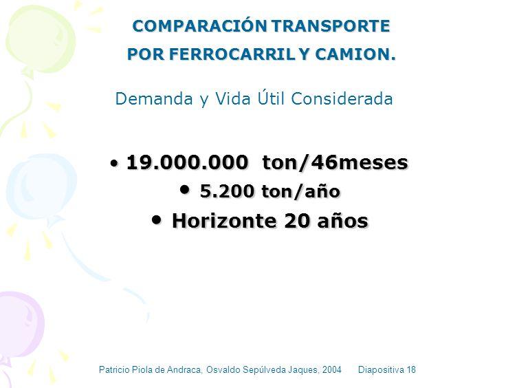 COMPARACIÓN TRANSPORTE POR FERROCARRIL Y CAMION.