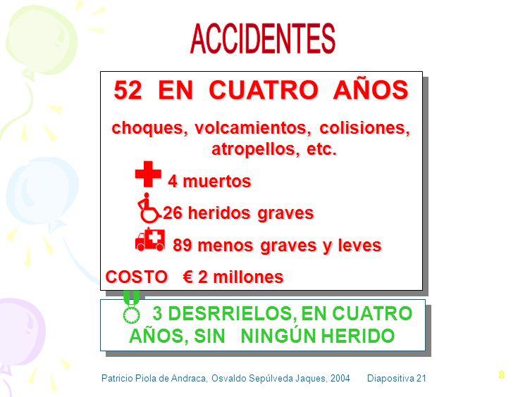 EN CUATRO AÑOS ACCIDENTES
