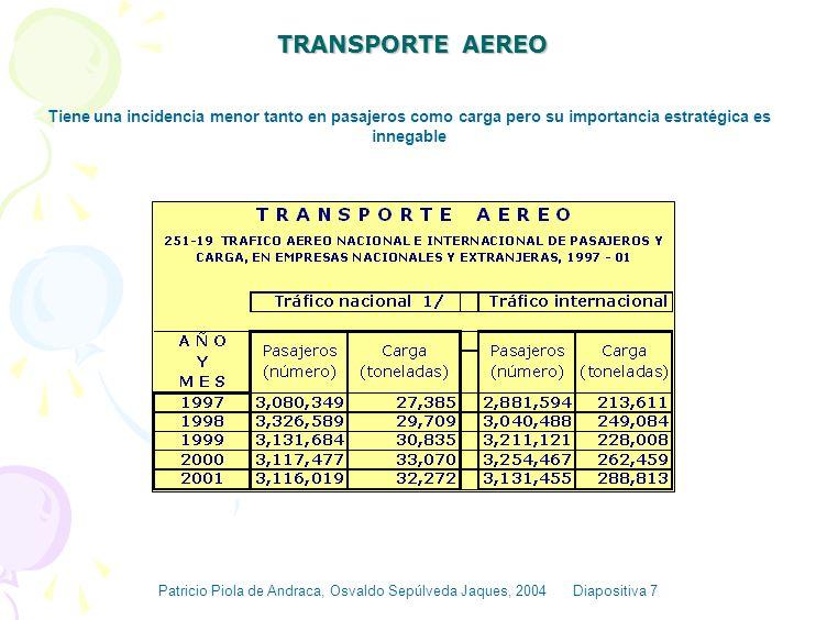 TRANSPORTE AEREO Tiene una incidencia menor tanto en pasajeros como carga pero su importancia estratégica es innegable.