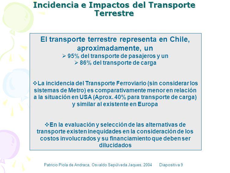 Incidencia e Impactos del Transporte Terrestre