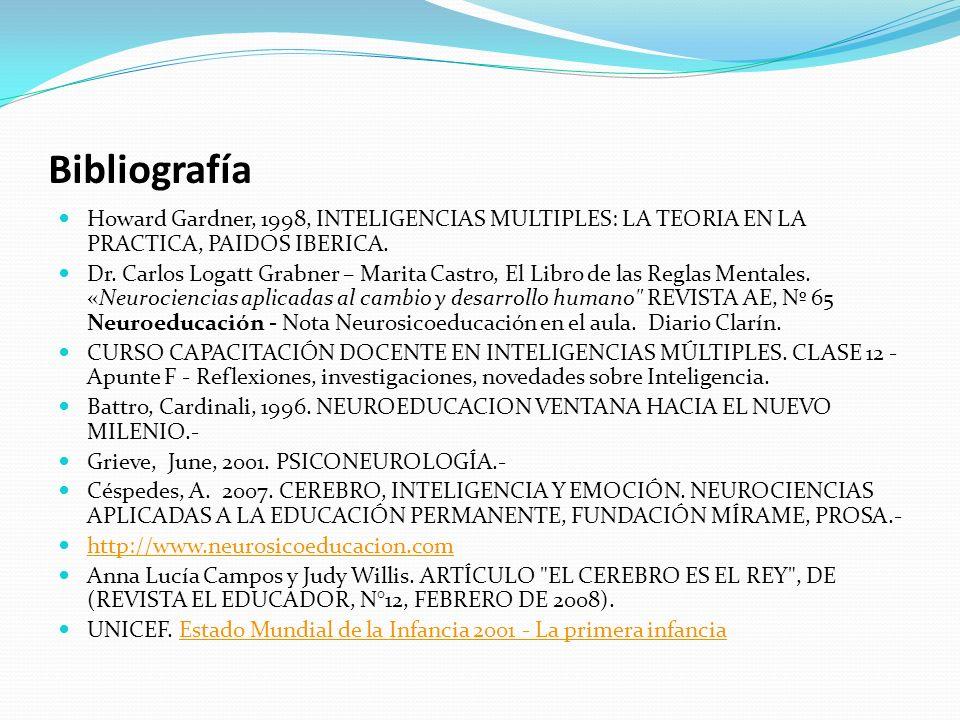 Bibliografía Howard Gardner, 1998, INTELIGENCIAS MULTIPLES: LA TEORIA EN LA PRACTICA, PAIDOS IBERICA.