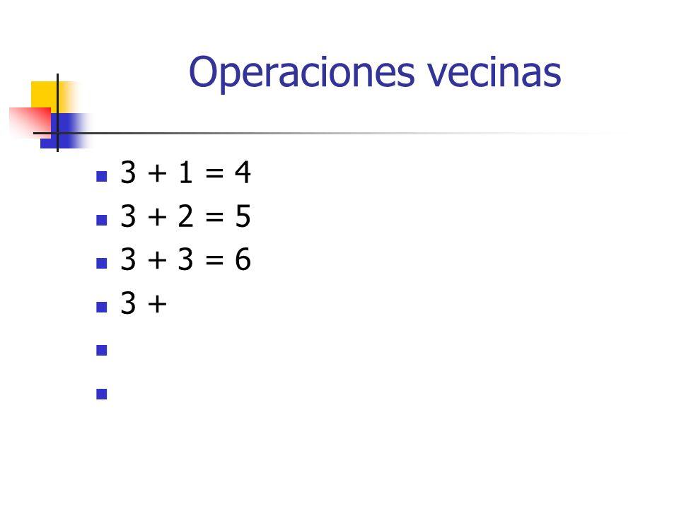Operaciones vecinas 3 + 1 = 4 3 + 2 = 5 3 + 3 = 6 3 +