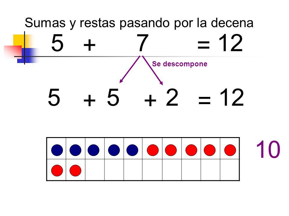5 7 12 + = + + = 5 5 2 12 10 Sumas y restas pasando por la decena