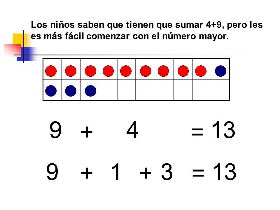 Los niños saben que tienen que sumar 4+9, pero les es más fácil comenzar con el número mayor.