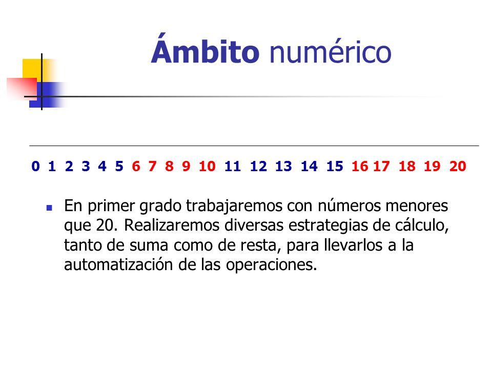 Ámbito numérico 0 1 2 3 4 5 6 7 8 9 10 11 12 13 14 15 16 17 18 19 20.