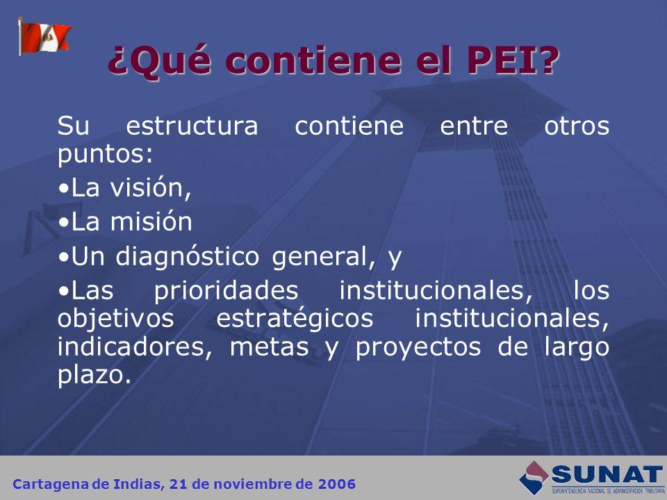 ¿Qué contiene el PEI Su estructura contiene entre otros puntos: