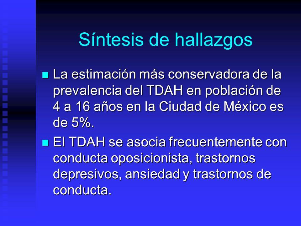 Síntesis de hallazgos La estimación más conservadora de la prevalencia del TDAH en población de 4 a 16 años en la Ciudad de México es de 5%.