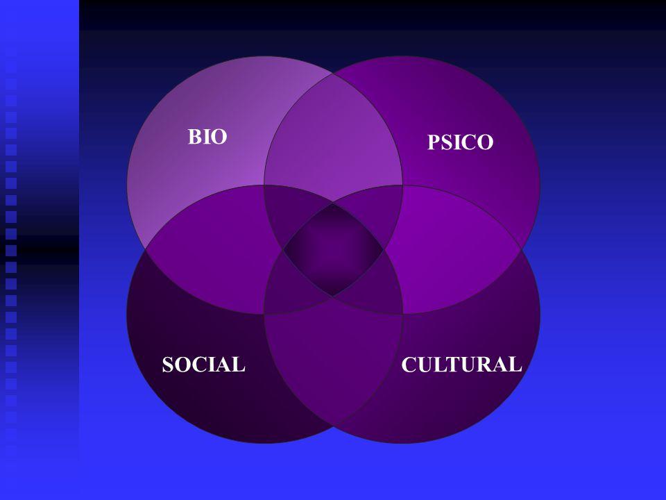 BIO PSICO SOCIAL CULTURAL