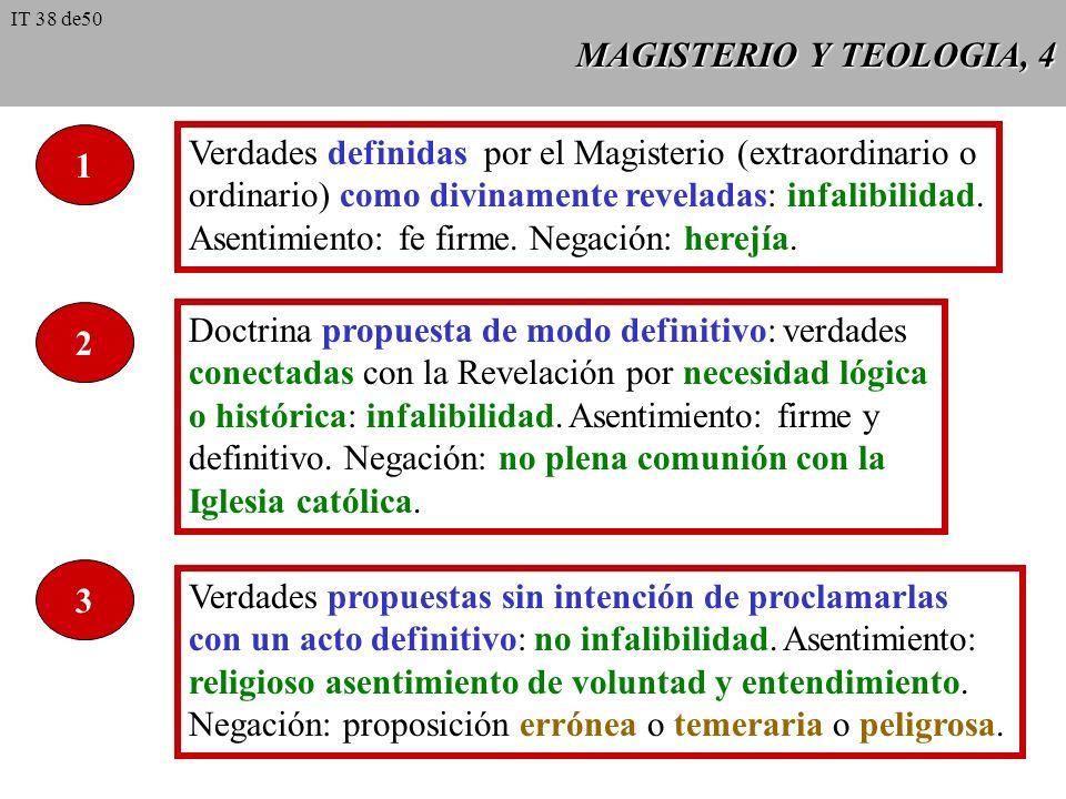 Verdades definidas por el Magisterio (extraordinario o