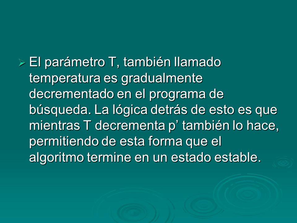 El parámetro T, también llamado temperatura es gradualmente decrementado en el programa de búsqueda.