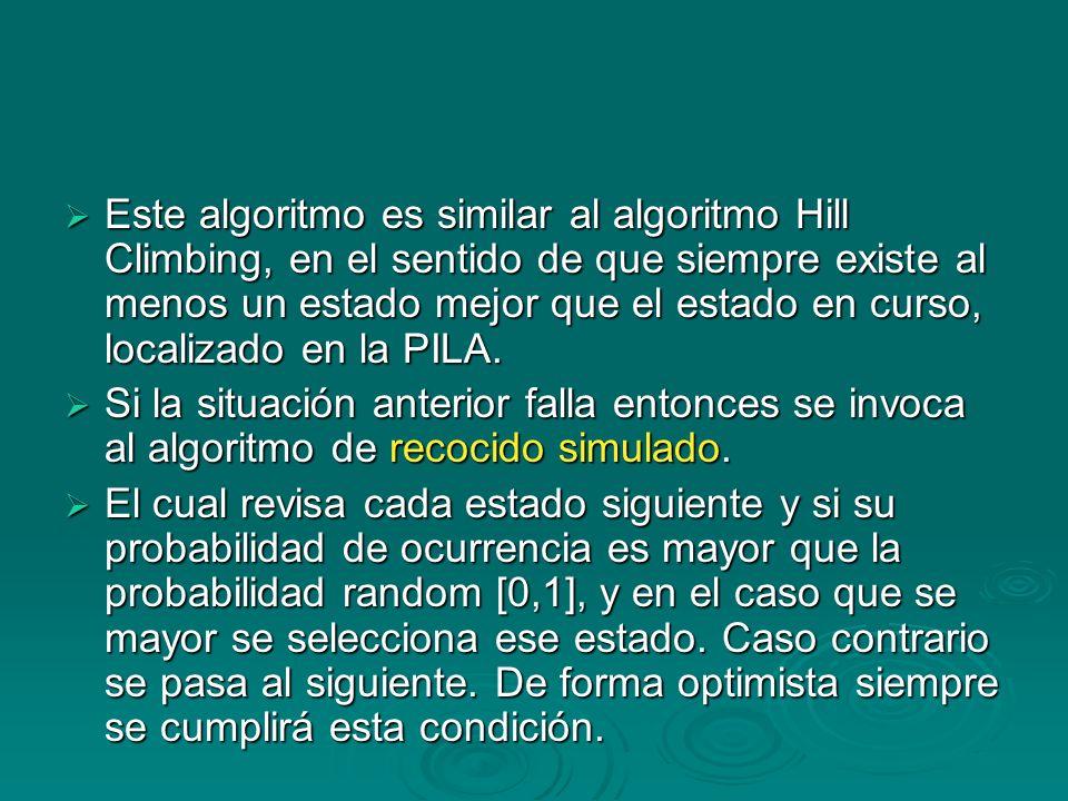 Este algoritmo es similar al algoritmo Hill Climbing, en el sentido de que siempre existe al menos un estado mejor que el estado en curso, localizado en la PILA.