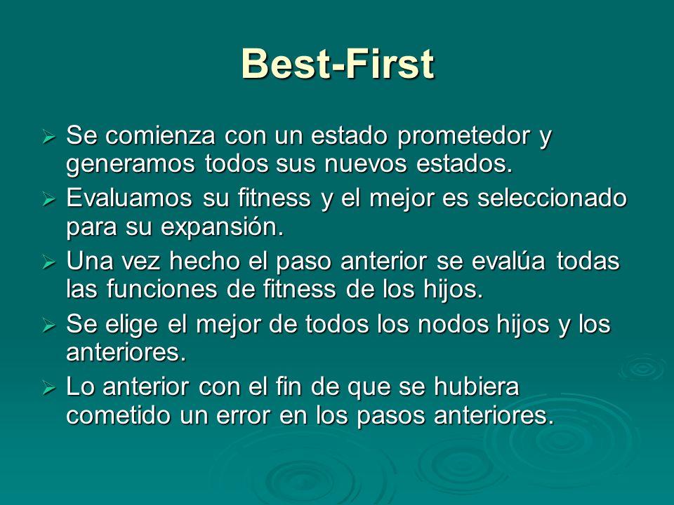 Best-First Se comienza con un estado prometedor y generamos todos sus nuevos estados.
