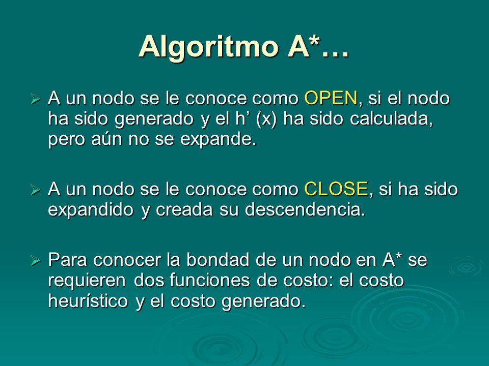 Algoritmo A*… A un nodo se le conoce como OPEN, si el nodo ha sido generado y el h' (x) ha sido calculada, pero aún no se expande.