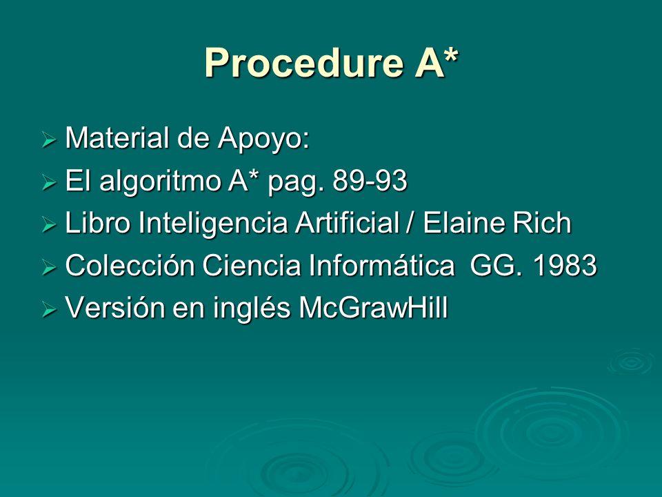 Procedure A* Material de Apoyo: El algoritmo A* pag. 89-93