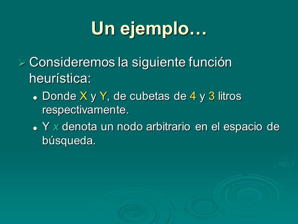 Un ejemplo… Consideremos la siguiente función heurística: