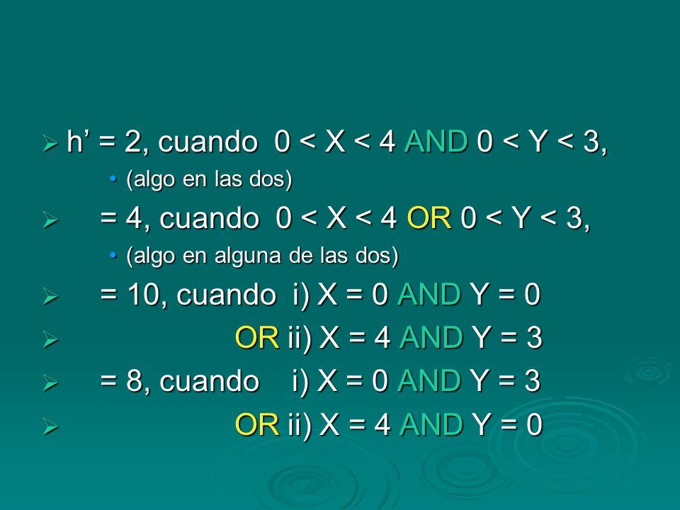 h' = 2, cuando 0 < X < 4 AND 0 < Y < 3,